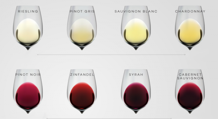 Tipos comunes de vino