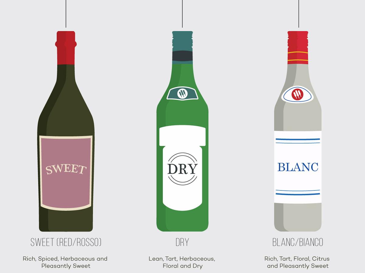 Explorando los estilos del vermú |  Locura del vino