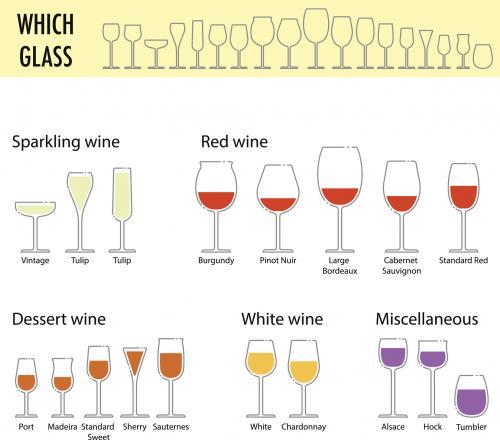 tabla de copas de vino
